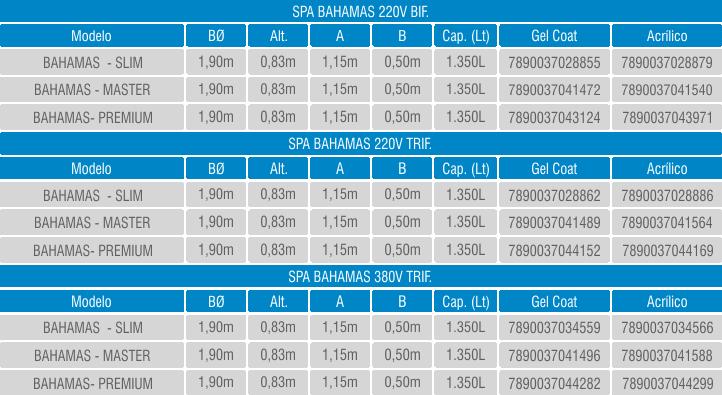 Spa Bahamas 2