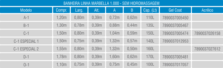 Marbella 1000