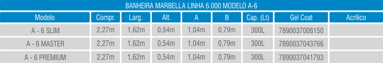 Marbella 6000 2