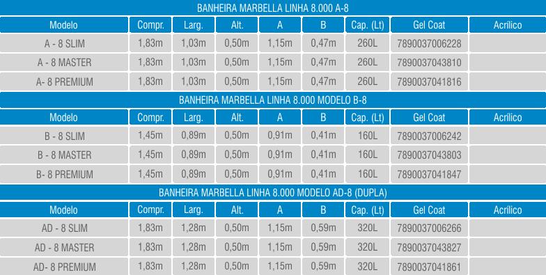 Marbella 8000