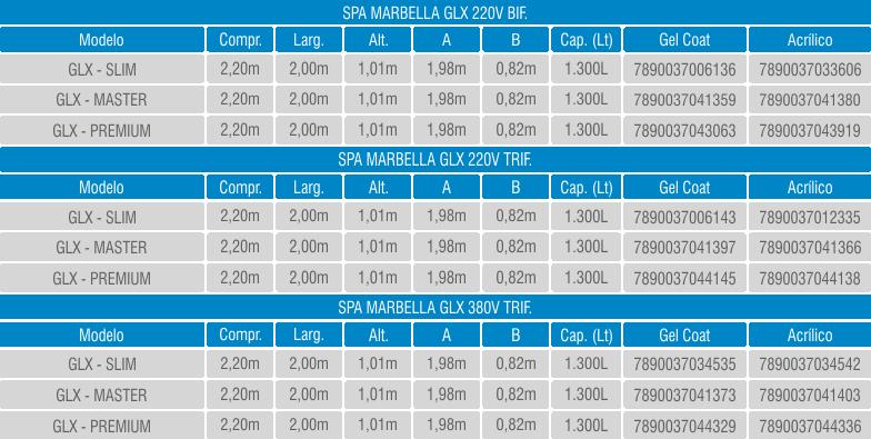 Spa Marbella GLX 4