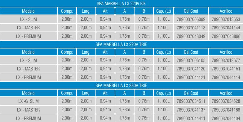 Spa Marbella LX 2