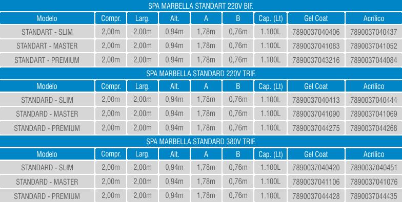 Spa Marbella Standard