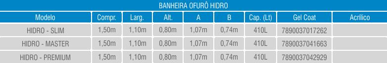 Ofurô Hidro 2