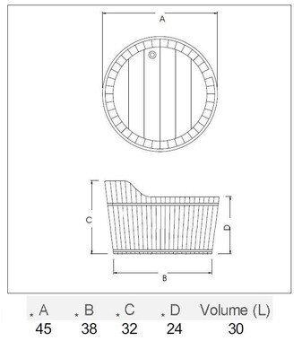 Kit Reflexologia